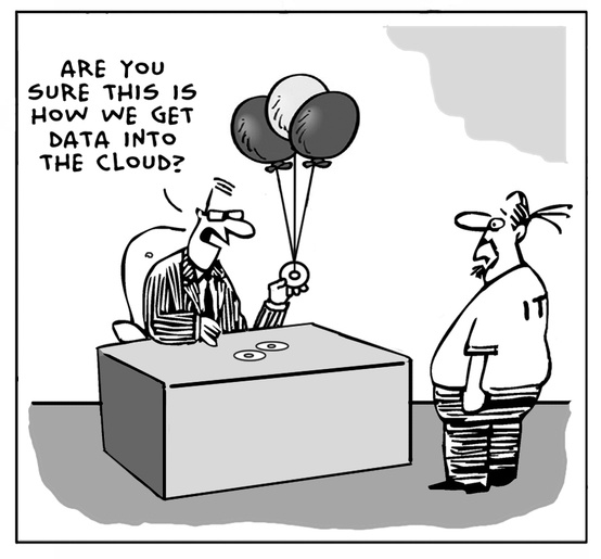 Cloud Computing Fail
